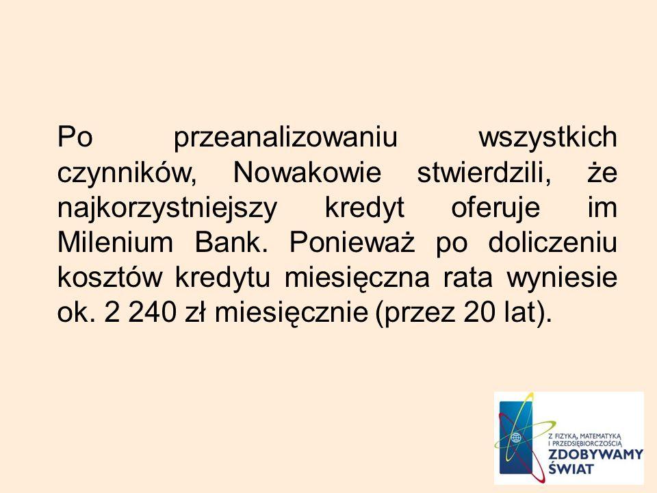 Po przeanalizowaniu wszystkich czynników, Nowakowie stwierdzili, że najkorzystniejszy kredyt oferuje im Milenium Bank.