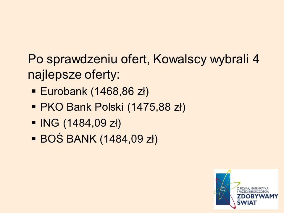 Po sprawdzeniu ofert, Kowalscy wybrali 4 najlepsze oferty: