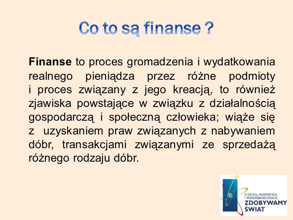 Co to są finanse