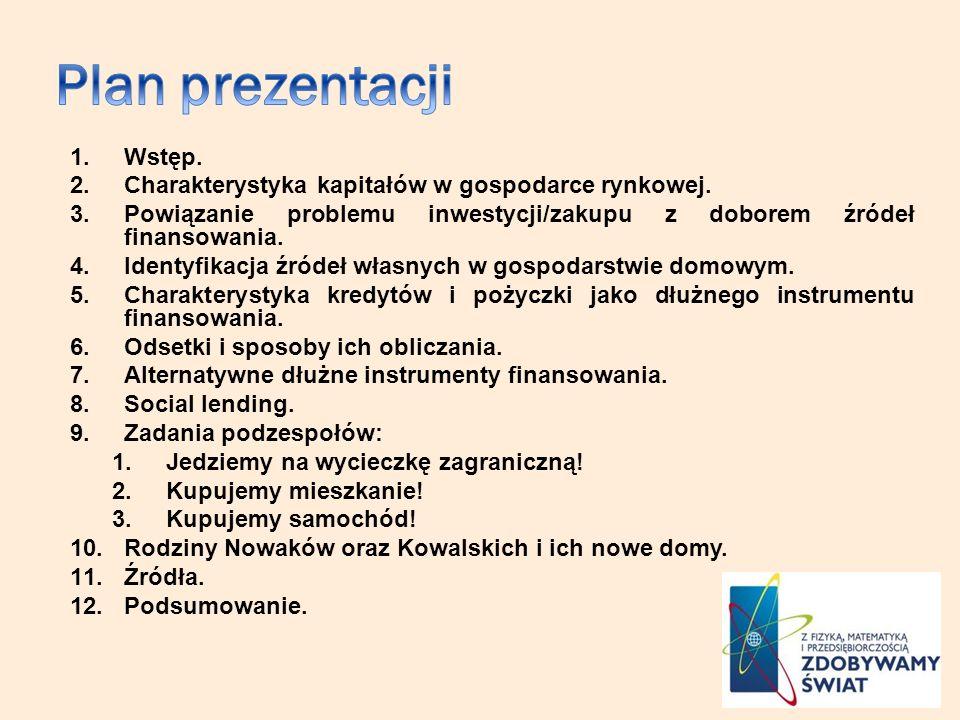 Plan prezentacji Wstęp.