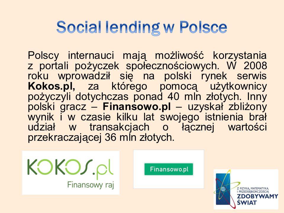 Social lending w Polsce
