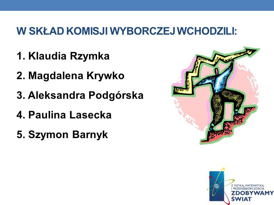 W skład komisji wyborczej wchodzili:
