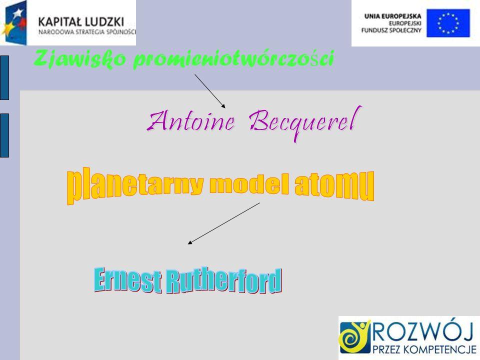 planetarny model atomu