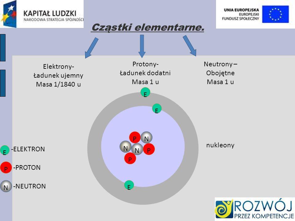 Cząstki elementarne. Protony- Ładunek dodatni. Masa 1 u. Neutrony – Obojętne. Masa 1 u. Elektrony-