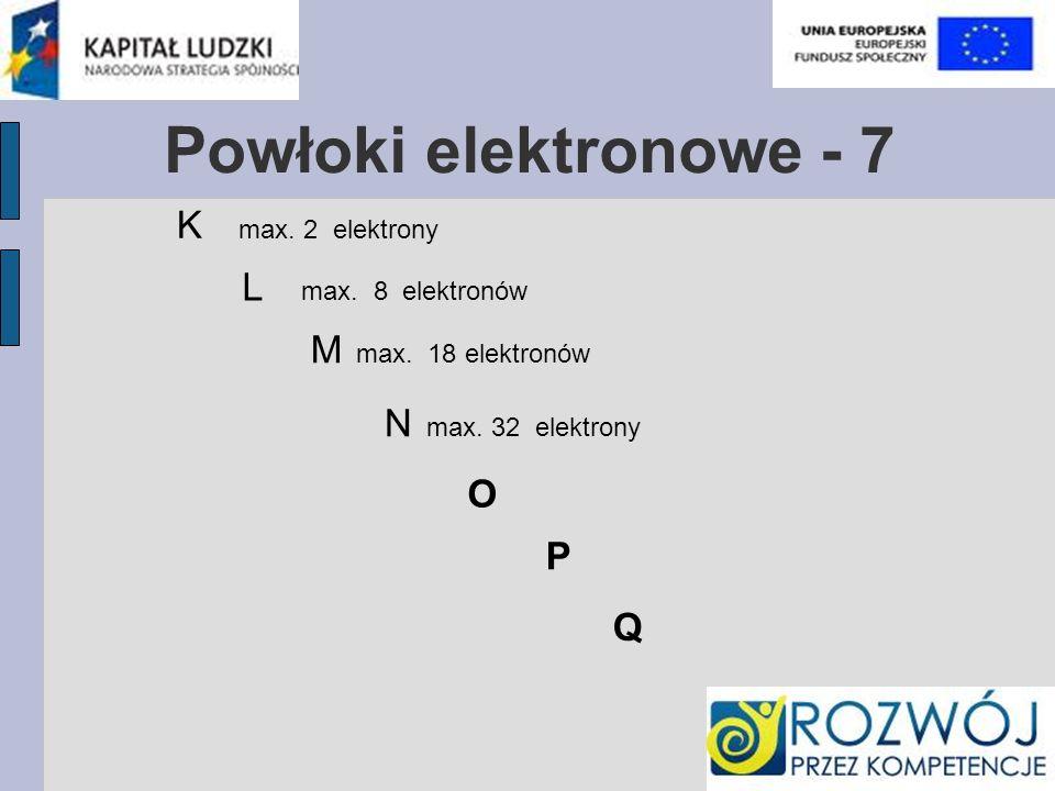 Powłoki elektronowe - 7 K max. 2 elektrony L max. 8 elektronów