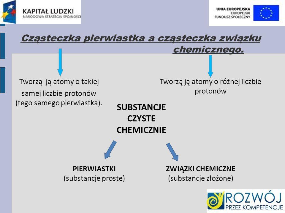 Cząsteczka pierwiastka a cząsteczka związku chemicznego.