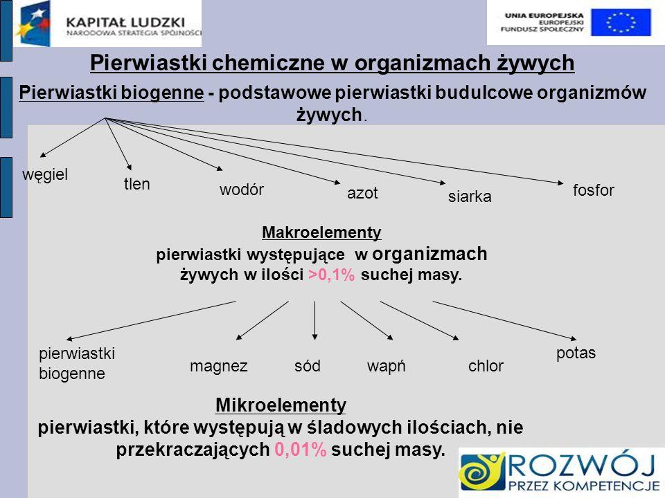 Pierwiastki chemiczne w organizmach żywych