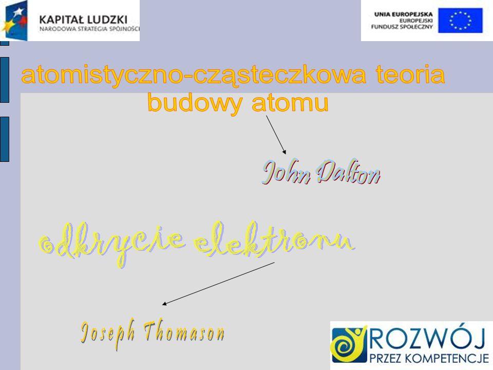 atomistyczno-cząsteczkowa teoria
