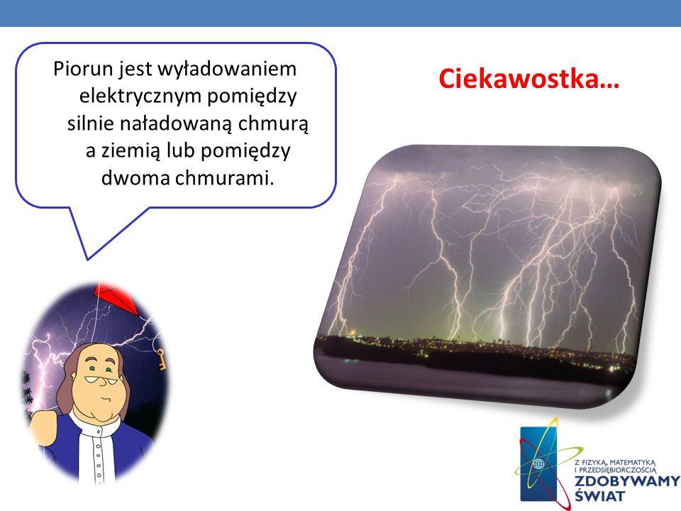 Piorun jest wyładowaniem elektrycznym pomiędzy silnie naładowaną chmurą a ziemią lub pomiędzy dwoma chmurami.