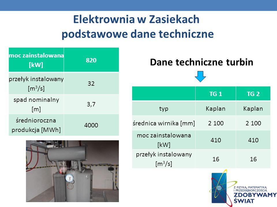 Elektrownia w Zasiekach podstawowe dane techniczne