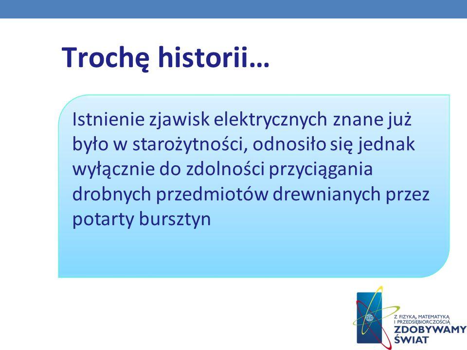 Trochę historii… .