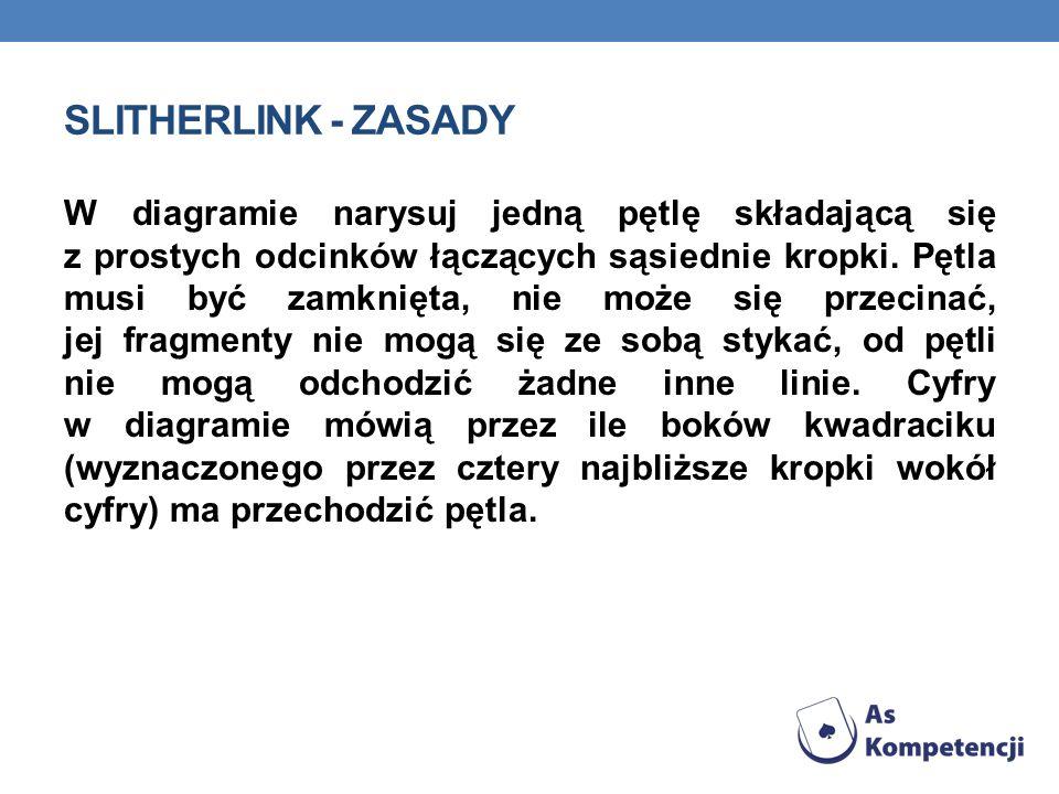 Slitherlink - zasady