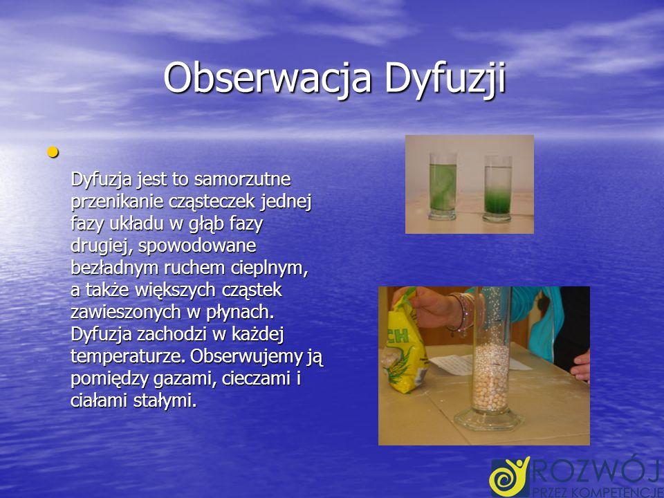 Obserwacja Dyfuzji