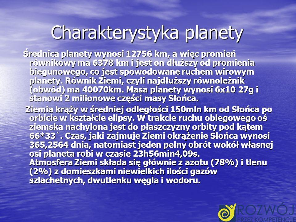 Charakterystyka planety