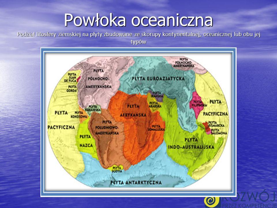 Powłoka oceaniczna Podział litosfery ziemskiej na płyty zbudowane ze skorupy kontynentalnej, oceanicznej lub obu jej typów
