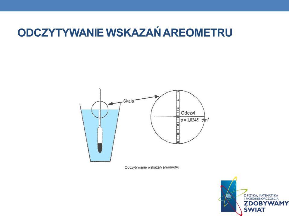 Odczytywanie wskazań areometru
