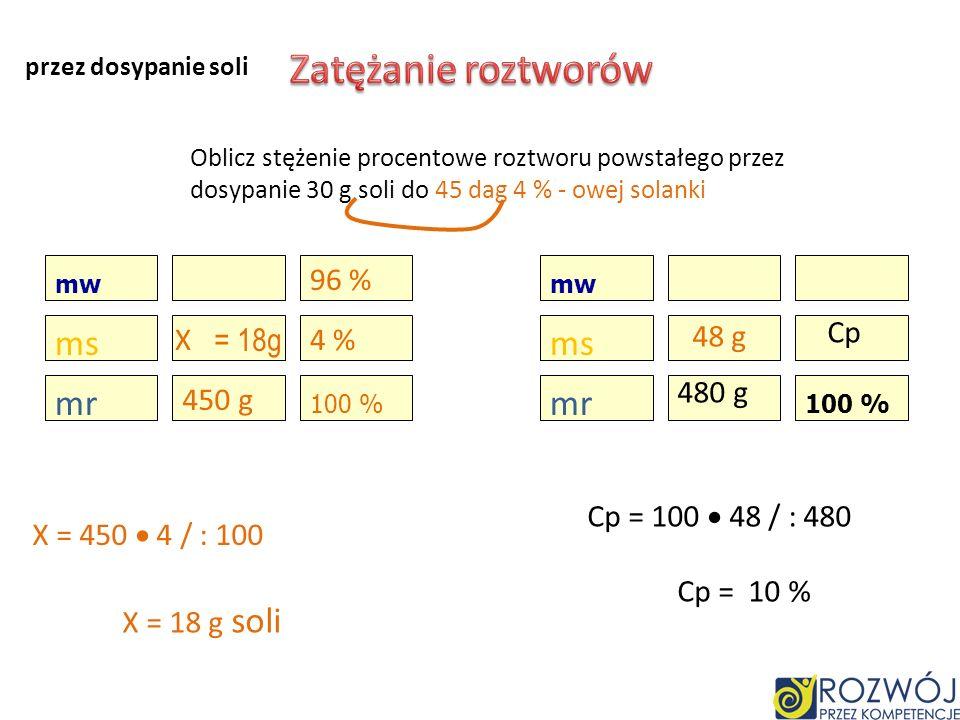 Zatężanie roztworów mw 100 % mr ms mw 100 % mr ms 96 % Cp X = 18g 4 %