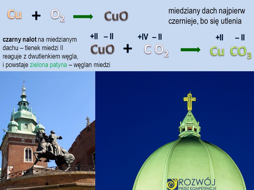 + + Cu O2 CuO CuO C O2 Cu CO3 miedziany dach najpierw