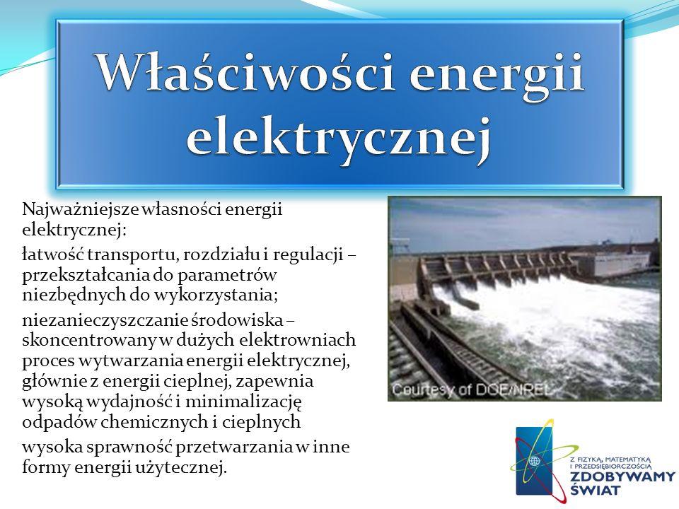 Właściwości energii elektrycznej