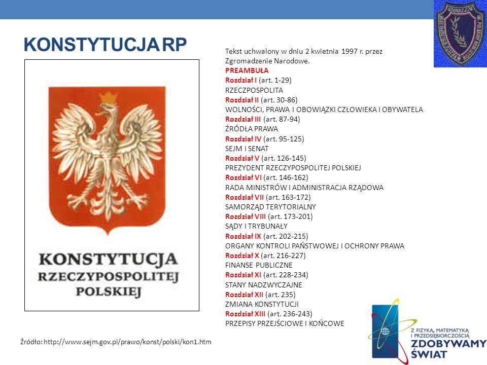 KONSTYTUCJA RP Tekst uchwalony w dniu 2 kwietnia 1997 r. przez Zgromadzenie Narodowe. PREAMBUŁA. Rozdział I (art. 1-29) RZECZPOSPOLITA.