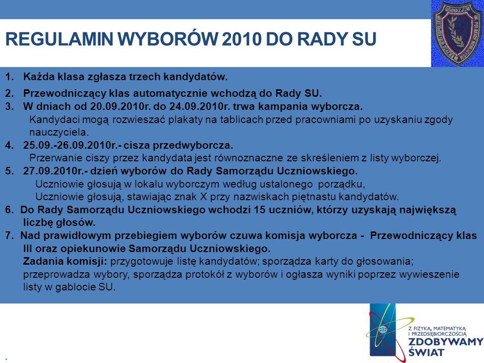 REGULAMIN WYBORÓW 2010 DO RADY SU