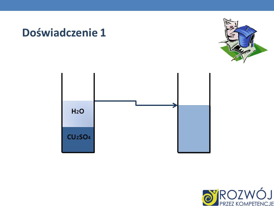 Doświadczenie 1 H2O CU2SO4