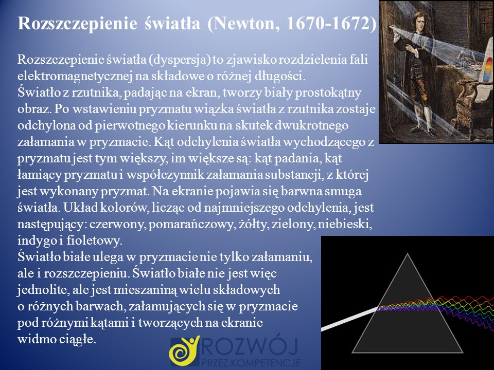 Rozszczepienie światła (Newton, 1670-1672)