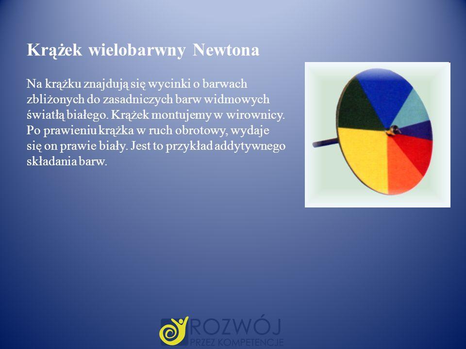Krążek wielobarwny Newtona