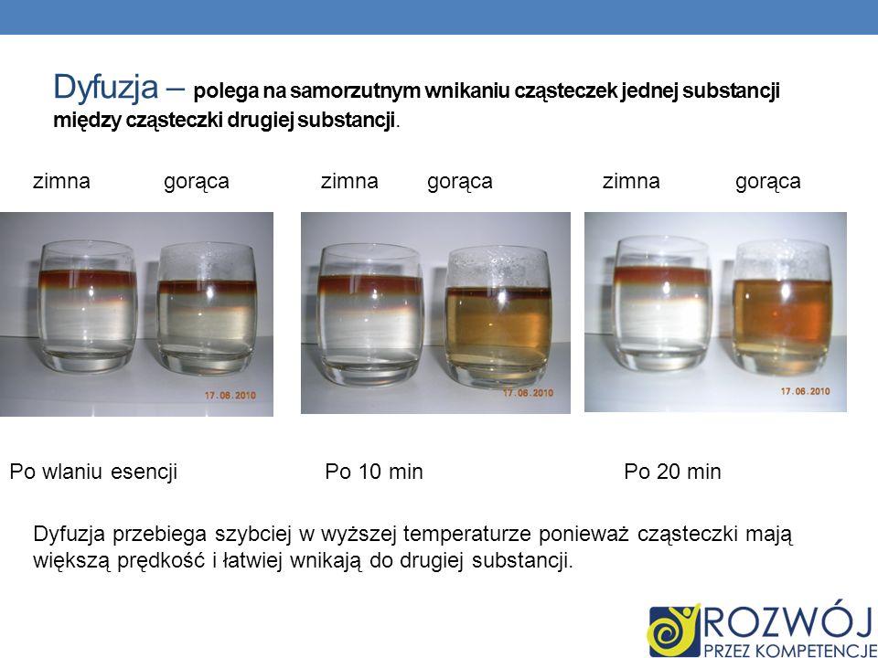 Dyfuzja – polega na samorzutnym wnikaniu cząsteczek jednej substancji między cząsteczki drugiej substancji.