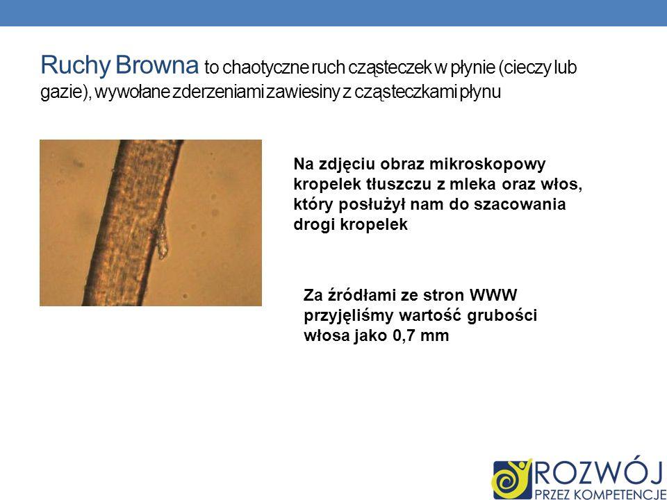 Ruchy Browna to chaotyczne ruch cząsteczek w płynie (cieczy lub gazie), wywołane zderzeniami zawiesiny z cząsteczkami płynu