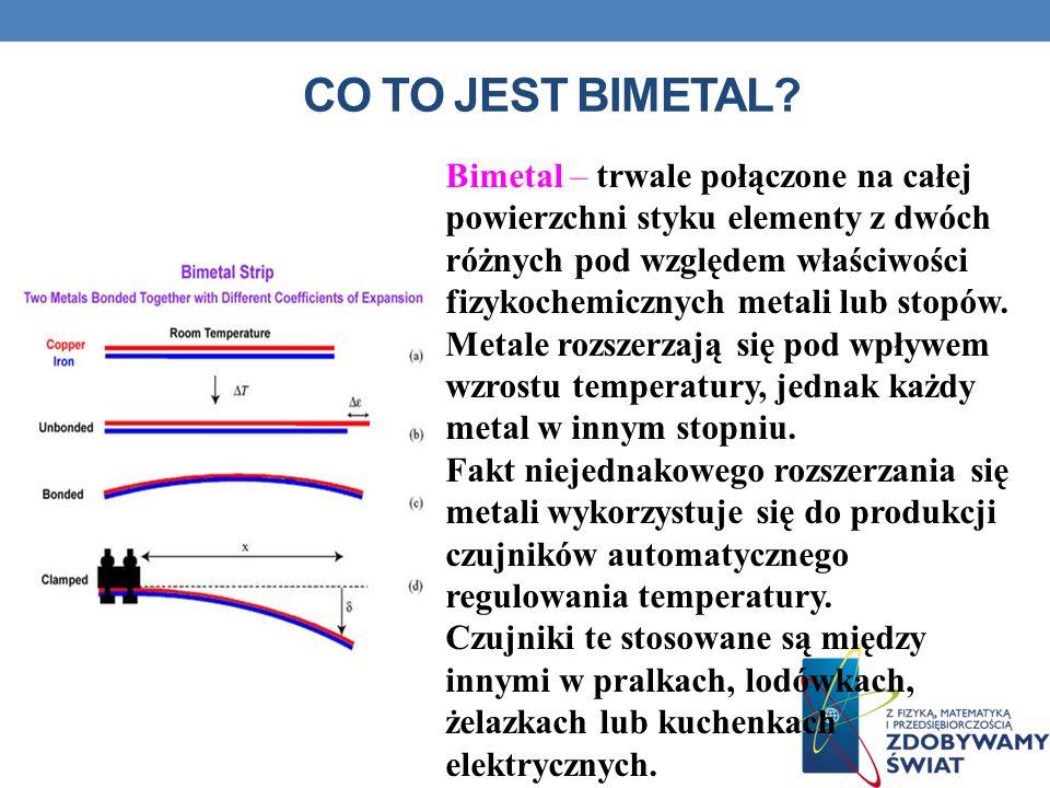 Co to jest bimetal
