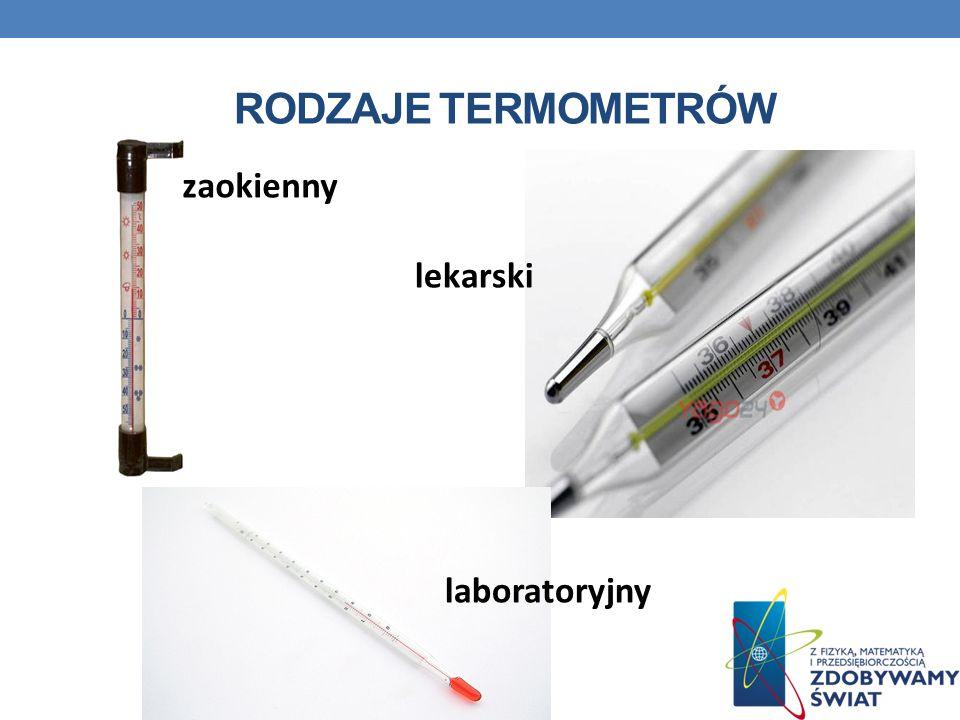 Rodzaje termometrów zaokienny lekarski laboratoryjny
