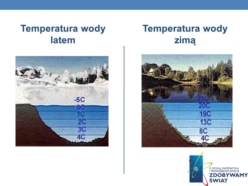 Temperatura wody latem