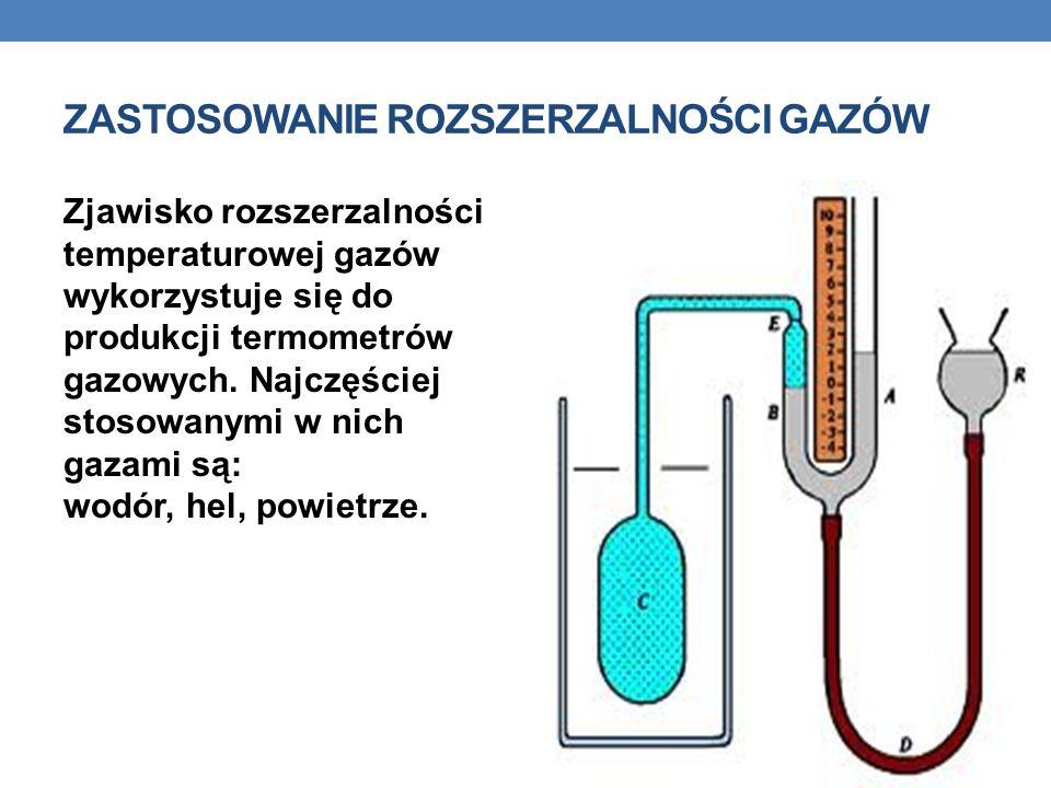 Zastosowanie rozszerzalności gazów