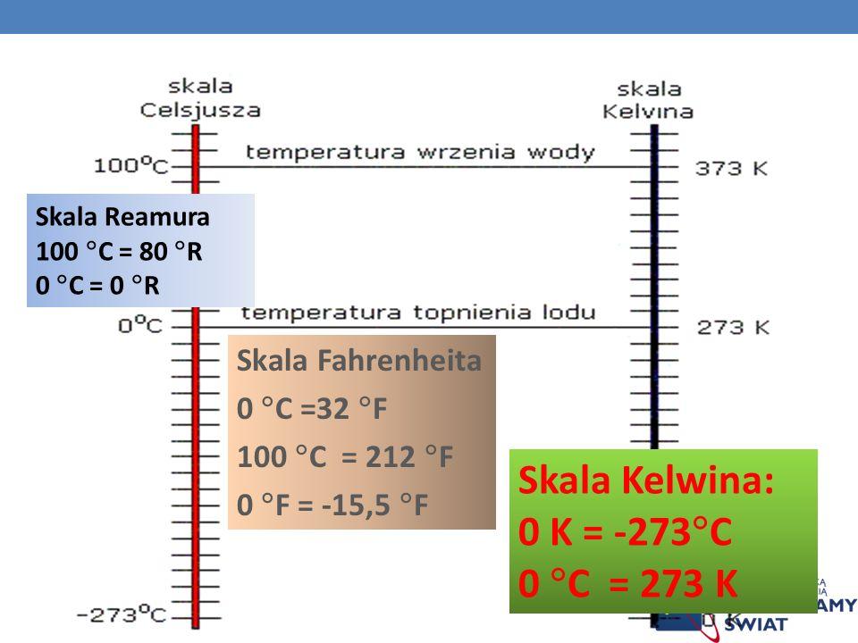 Skala Kelwina: 0 K = -273C 0 C = 273 K Skala Fahrenheita 0 C =32 F