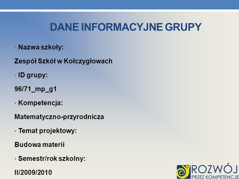 DANE INFORMACYJNE GRUPY