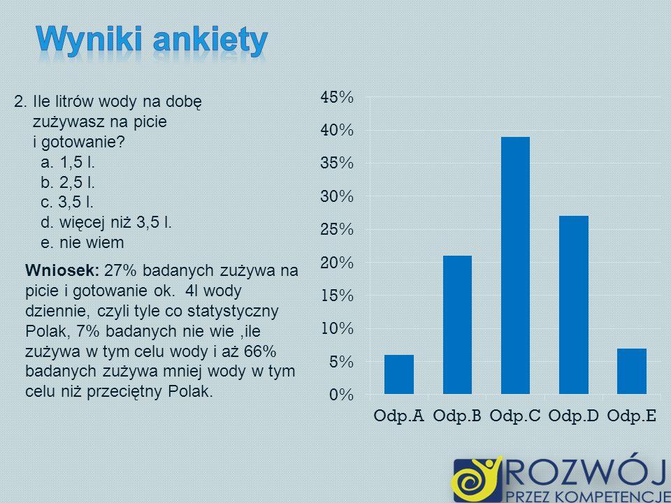 Wyniki ankiety 2. Ile litrów wody na dobę zużywasz na picie