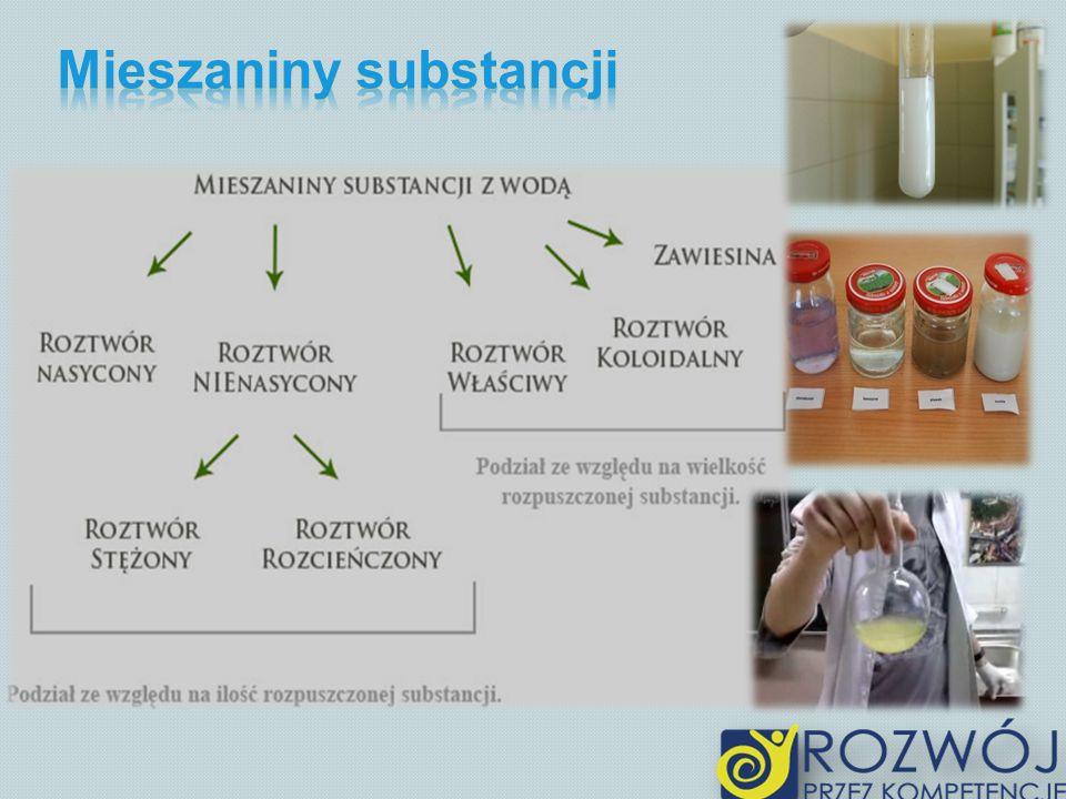 Mieszaniny substancji
