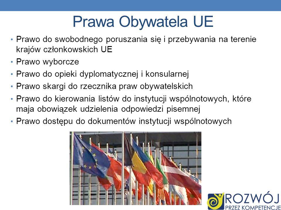 Prawa Obywatela UE Prawo do swobodnego poruszania się i przebywania na terenie krajów członkowskich UE.