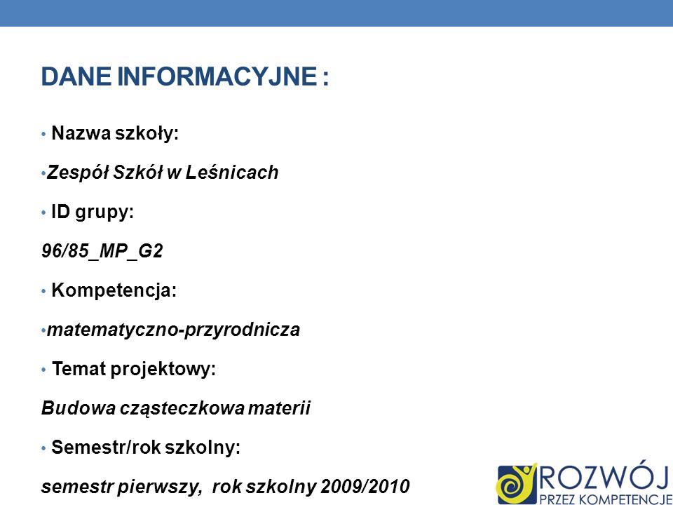 Dane INFORMACYJNE : Nazwa szkoły: Zespół Szkół w Leśnicach ID grupy: