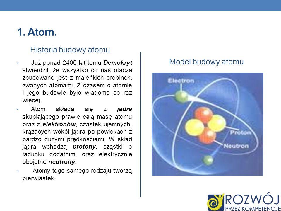1. Atom. Historia budowy atomu. Model budowy atomu