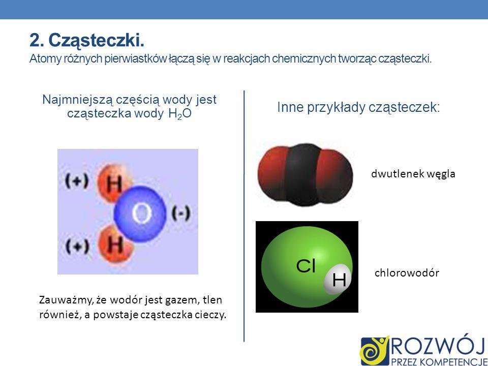 2. Cząsteczki. Atomy różnych pierwiastków łączą się w reakcjach chemicznych tworząc cząsteczki.