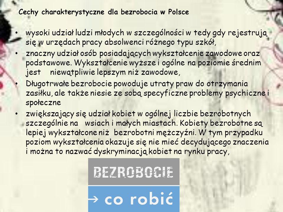 Cechy charakterystyczne dla bezrobocia w Polsce