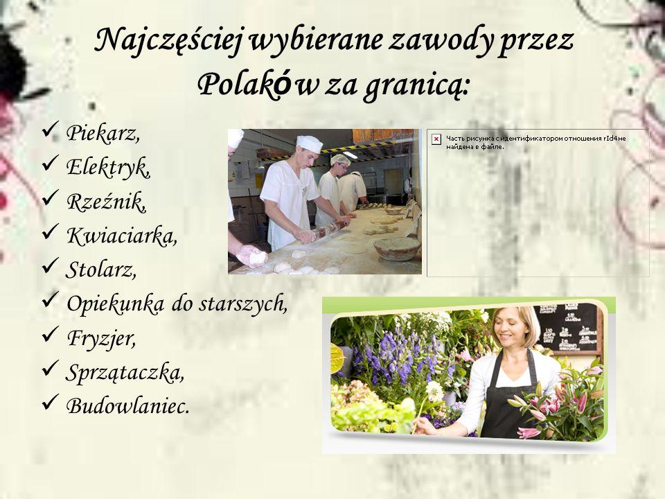 Najczęściej wybierane zawody przez Polaków za granicą: