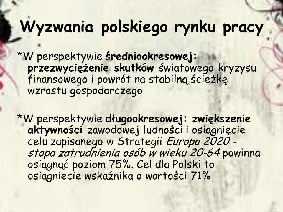 Wyzwania polskiego rynku pracy