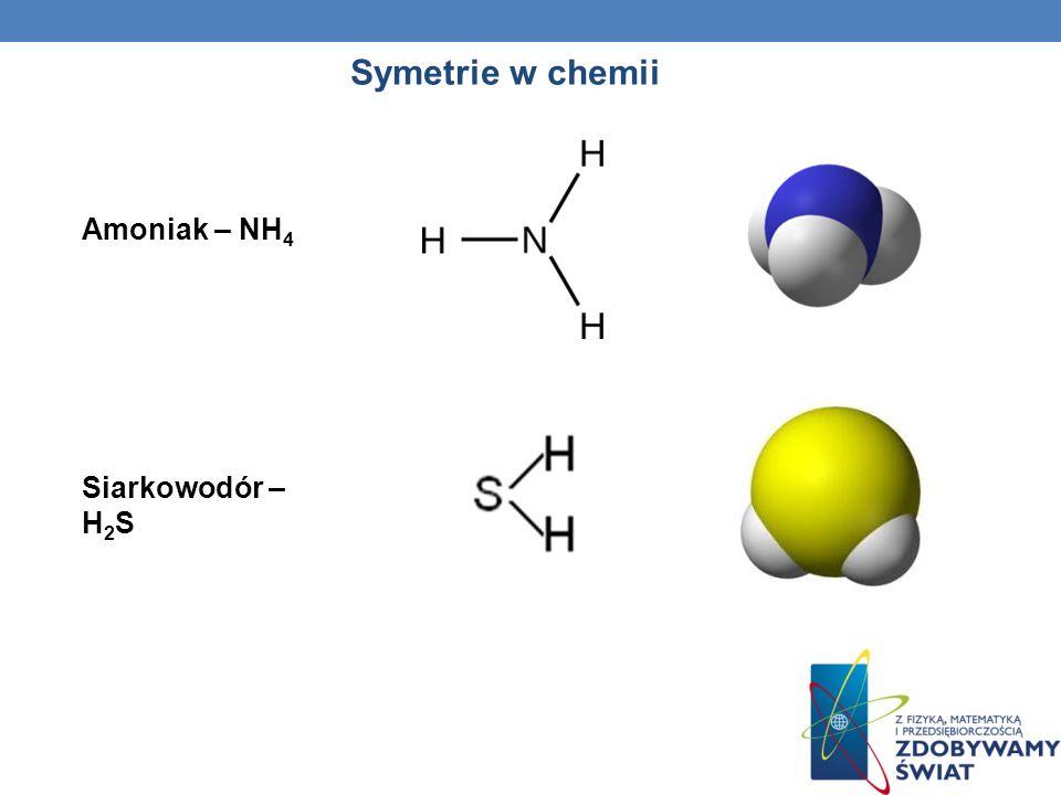 Symetrie w chemii Amoniak – NH4 Siarkowodór – H2S