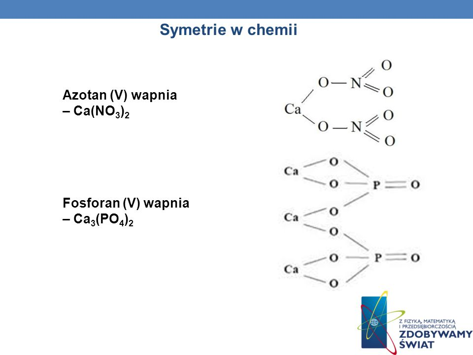 Symetrie w chemii Azotan (V) wapnia – Ca(NO3)2