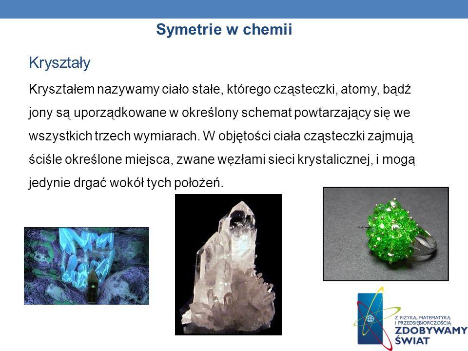 Symetrie w chemii Kryształy