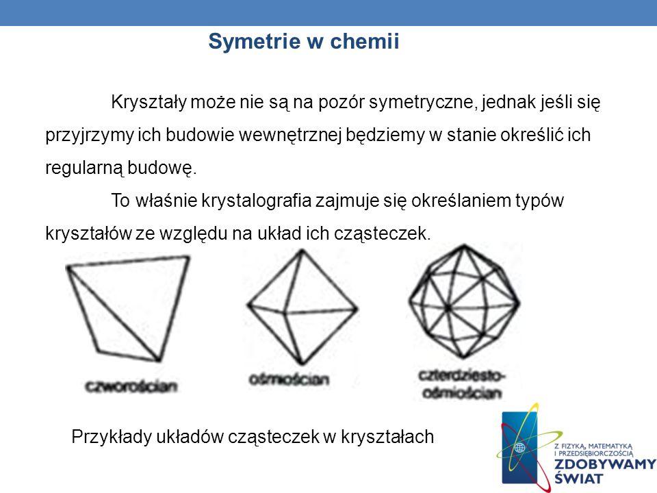 Symetrie w chemii