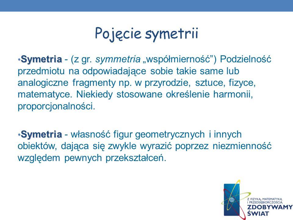 Pojęcie symetrii